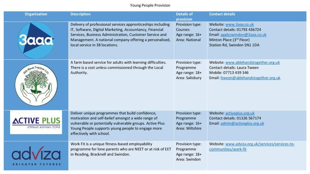 thumbnail of Young Person Provision