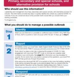 thumbnail of 2020.25.08_A4ActionCard_Primary-secondary-special schools-alternative provision for schools