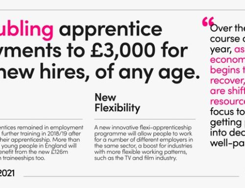 Budget 2021 – Apprenticeship Incentives